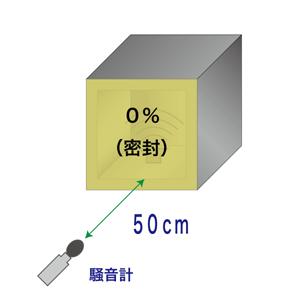 0percent